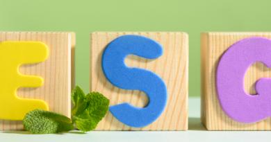 Social Dimension of ESG Needs Greater Accountability